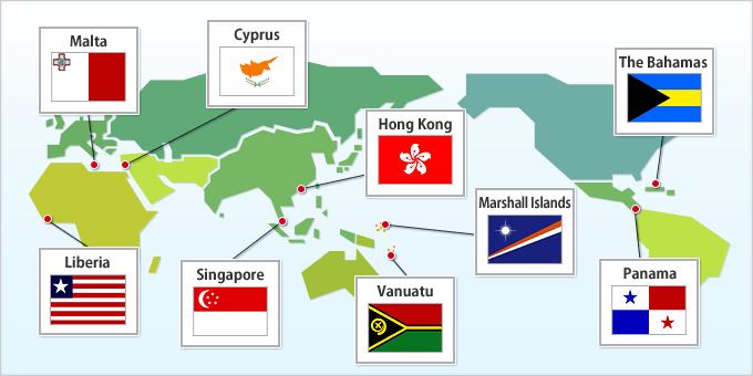 Flag Registration